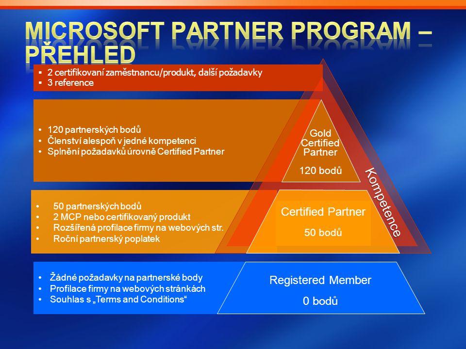 50 partnerských bodů 2 MCP nebo certifikovaný produkt Rozšířená profilace firmy na webových str. Roční partnerský poplatek 22 certifikovaní zaměst