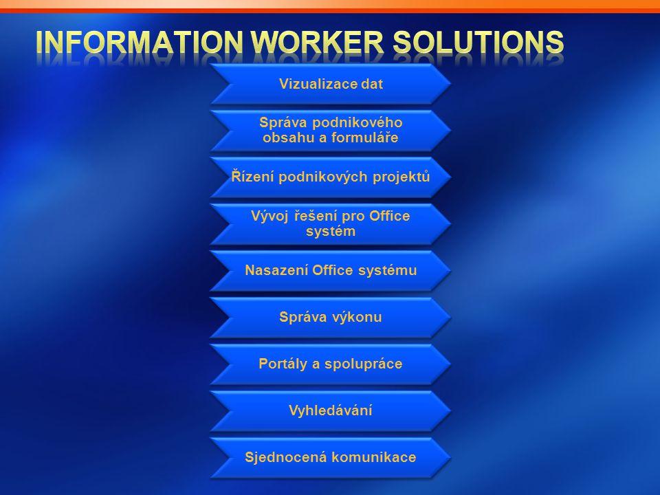 Vizualizace dat Správa podnikového obsahu a formuláře Řízení podnikových projektů Vývoj řešení pro Office systém Nasazení Office systému Správa výkonu