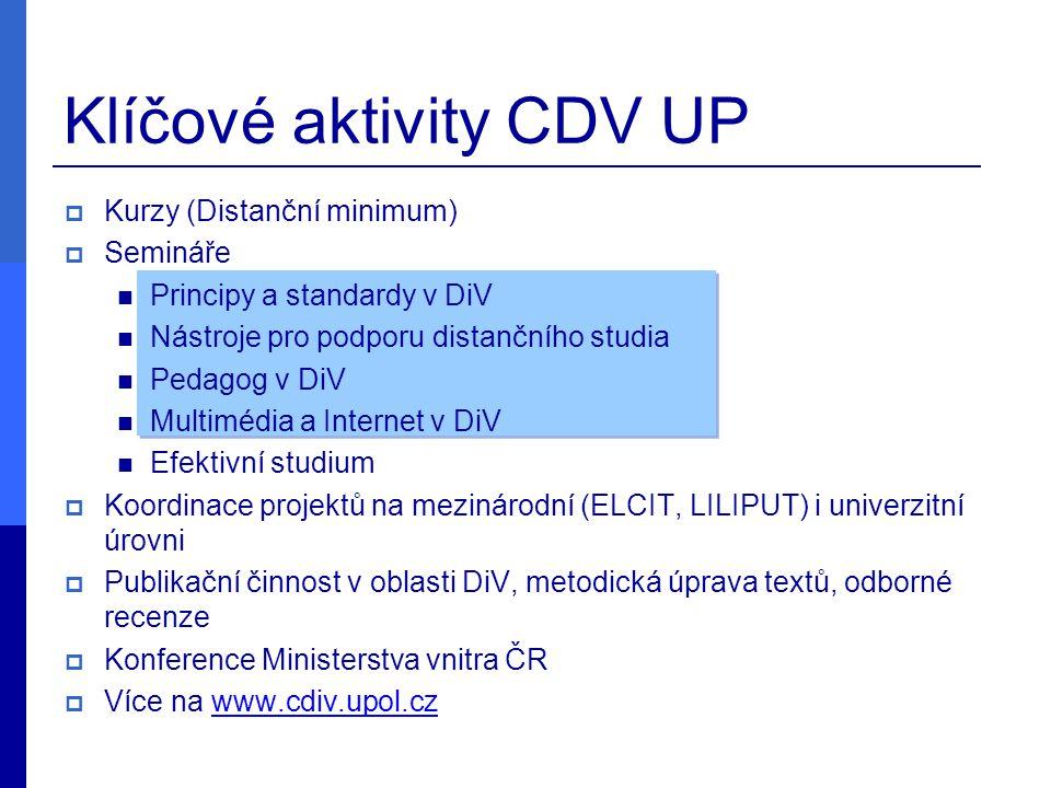 Klíčové aktivity CDV UP  Kurzy (Distanční minimum)  Semináře Principy a standardy v DiV Nástroje pro podporu distančního studia Pedagog v DiV Multim