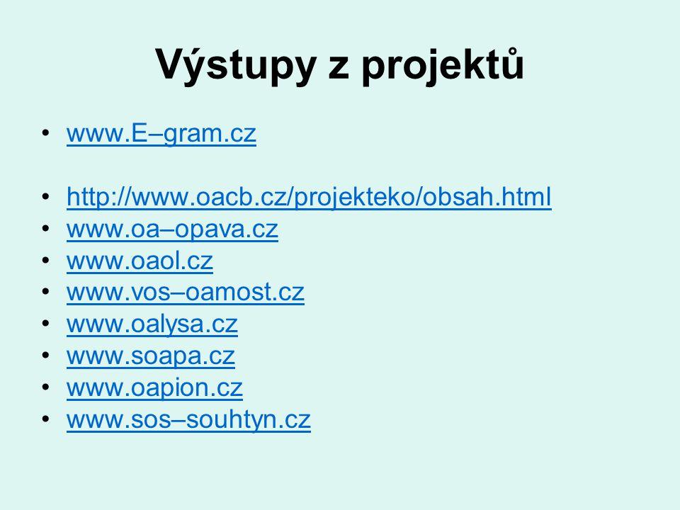 Výstupy z projektů www.E–gram.cz http://www.oacb.cz/projekteko/obsah.html www.oa–opava.cz www.oaol.cz www.vos–oamost.cz www.oalysa.cz www.soapa.cz www