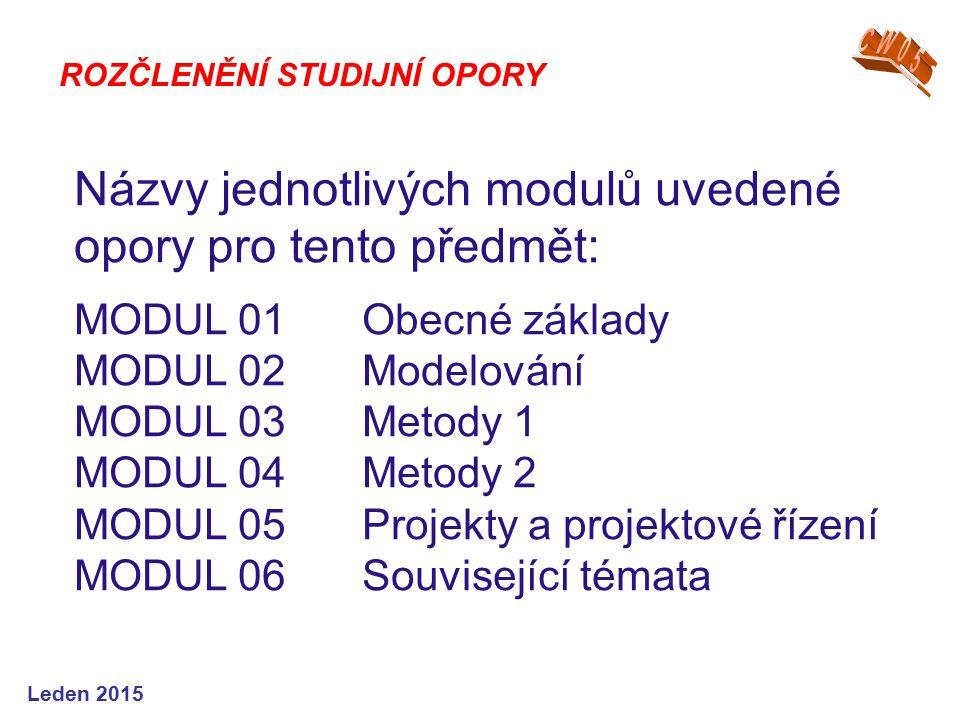 Názvy jednotlivých modulů uvedené opory pro tento předmět: MODUL 01Obecné základy MODUL 02 Modelování MODUL 03 Metody 1 MODUL 04Metody 2 MODUL 05Projekty a projektové řízení MODUL 06Související témata ROZČLENĚNÍ STUDIJNÍ OPORY Leden 2015