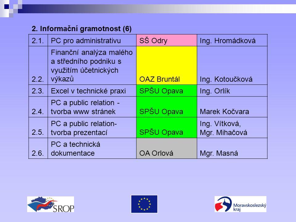 2. Informační gramotnost (6) 2.1.PC pro administrativuSŠ OdryIng.
