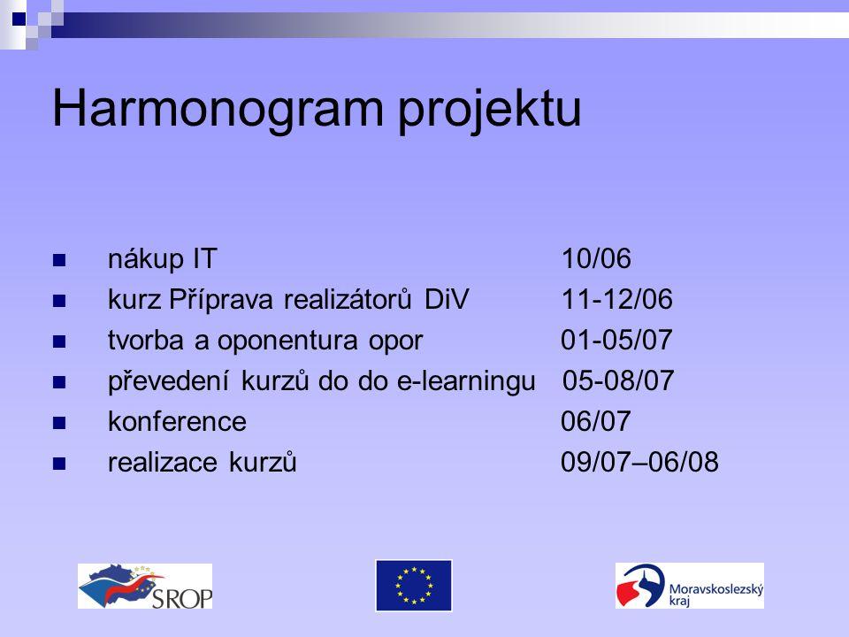 Harmonogram projektu nákup IT10/06 kurz Příprava realizátorů DiV 11-12/06 tvorba a oponentura opor 01-05/07 převedení kurzů do do e-learningu 05-08/07 konference 06/07 realizace kurzů 09/07–06/08
