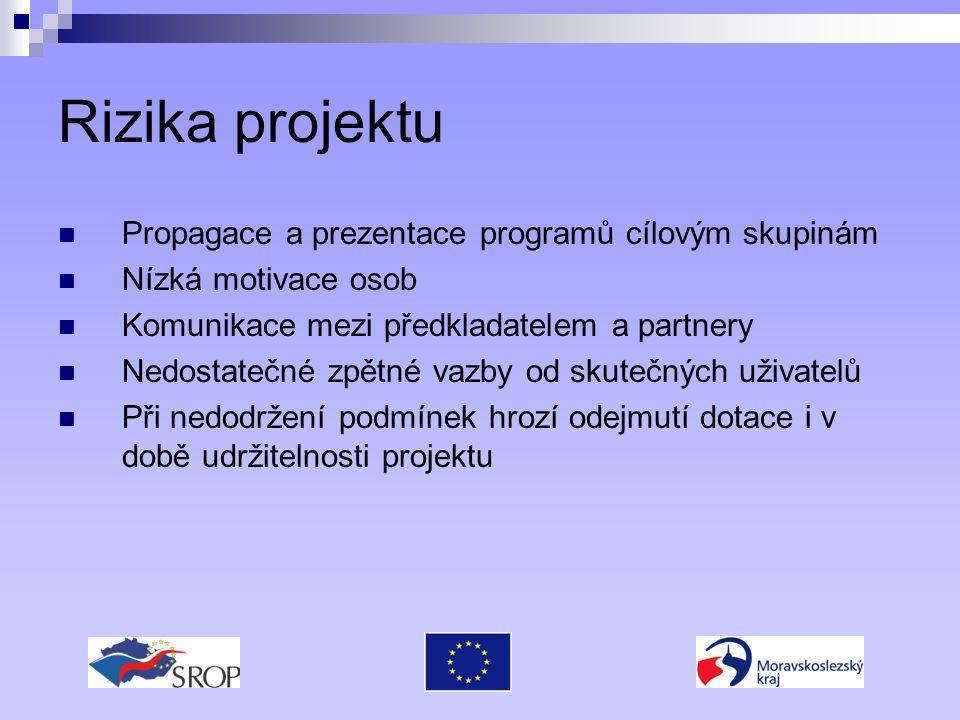 Rizika projektu Propagace a prezentace programů cílovým skupinám Nízká motivace osob Komunikace mezi předkladatelem a partnery Nedostatečné zpětné vaz