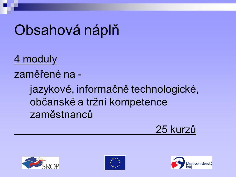 Obsahová náplň 4 moduly zaměřené na - jazykové, informačně technologické, občanské a tržní kompetence zaměstnanců 25 kurzů
