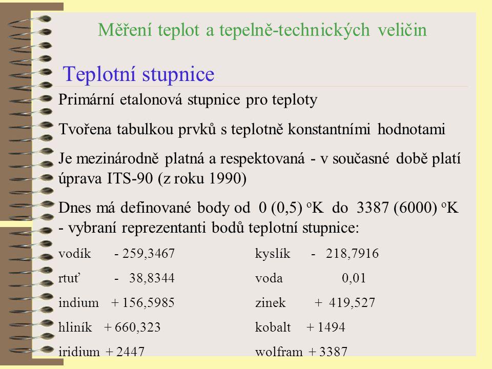 Měření teplot a tepelně-technických veličin Teplotní stupnice Primární etalonová stupnice pro teploty Tvořena tabulkou prvků s teplotně konstantními hodnotami Je mezinárodně platná a respektovaná - v současné době platí úprava ITS-90 (z roku 1990) Dnes má definované body od 0 (0,5) o K do 3387 (6000) o K - vybraní reprezentanti bodů teplotní stupnice: vodík - 259,3467kyslík - 218,7916 rtuť - 38,8344voda 0,01 indium + 156,5985zinek + 419,527 hliník + 660,323kobalt + 1494 iridium + 2447wolfram + 3387