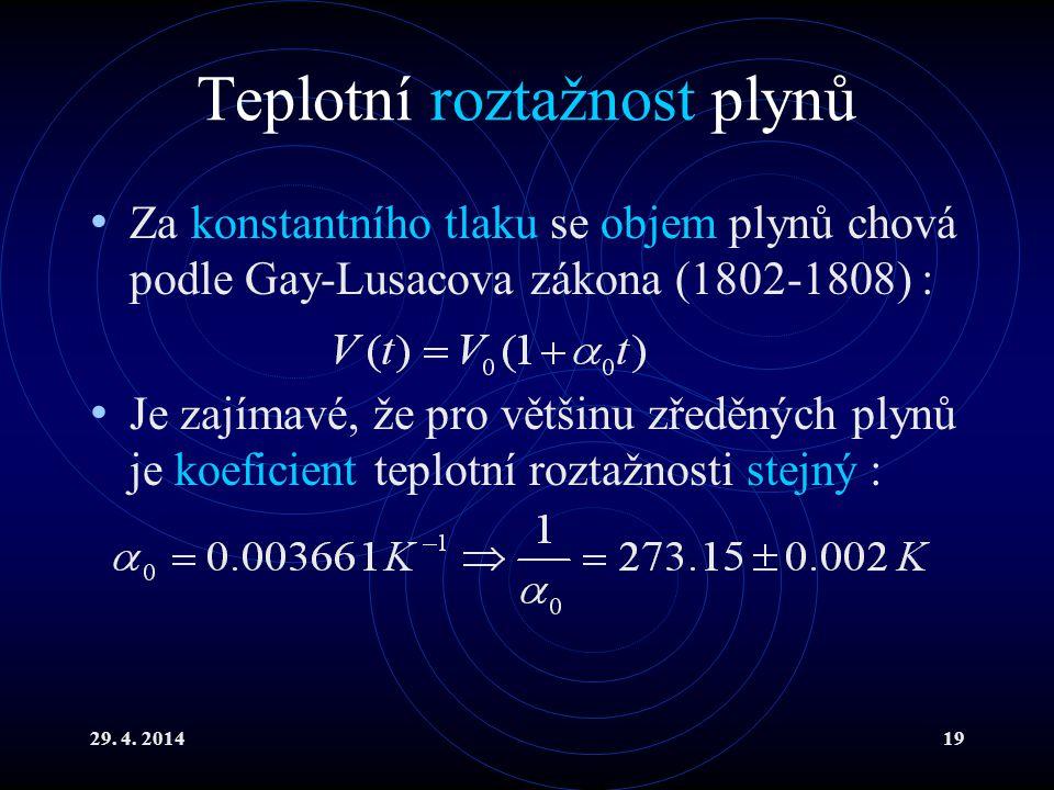 29. 4. 201419 Teplotní roztažnost plynů Za konstantního tlaku se objem plynů chová podle Gay-Lusacova zákona (1802-1808) : Je zajímavé, že pro většinu