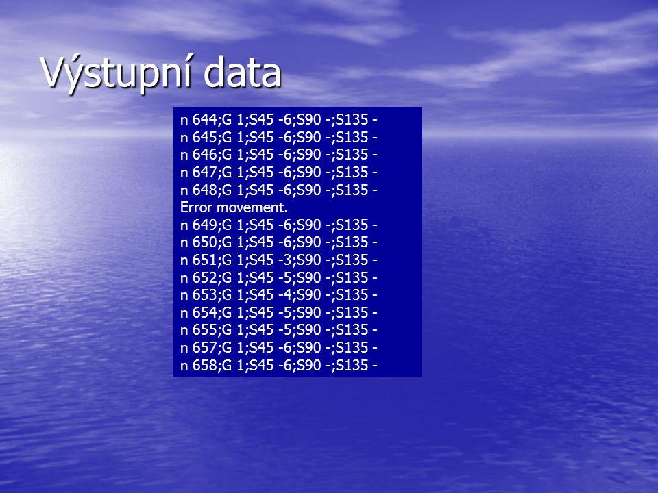 n 644;G 1;S45 -6;S90 -;S135 - n 645;G 1;S45 -6;S90 -;S135 - n 646;G 1;S45 -6;S90 -;S135 - n 647;G 1;S45 -6;S90 -;S135 - n 648;G 1;S45 -6;S90 -;S135 - Error movement.