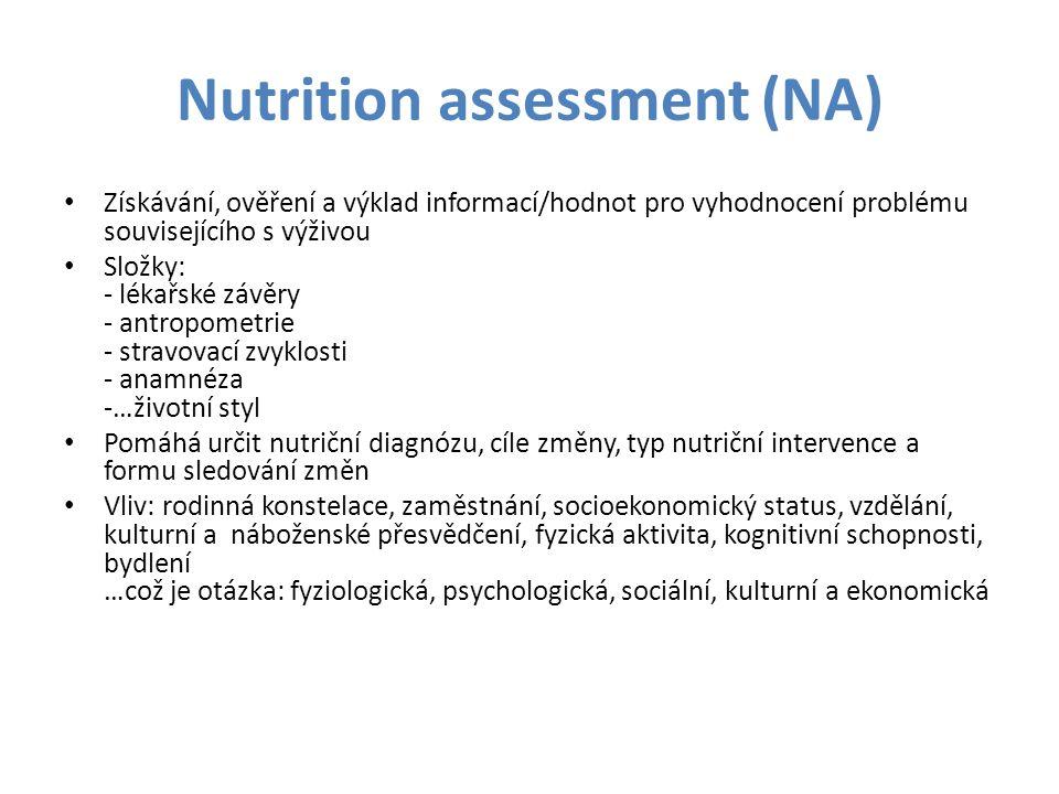Nutrition assessment (NA) Získávání, ověření a výklad informací/hodnot pro vyhodnocení problému souvisejícího s výživou Složky: - lékařské závěry - an