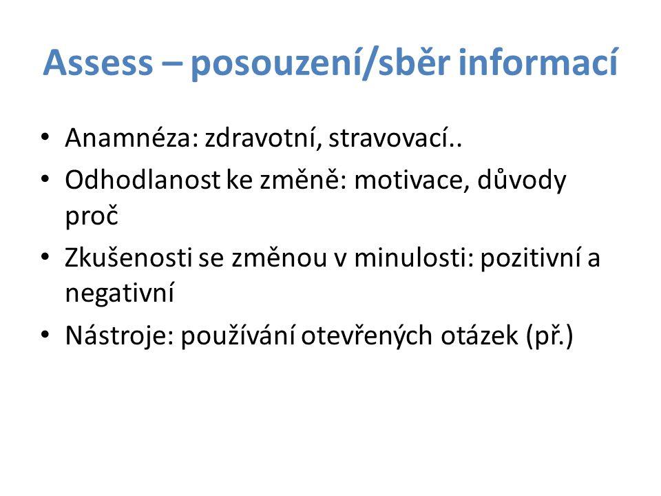 Assess – posouzení/sběr informací Anamnéza: zdravotní, stravovací.. Odhodlanost ke změně: motivace, důvody proč Zkušenosti se změnou v minulosti: pozi