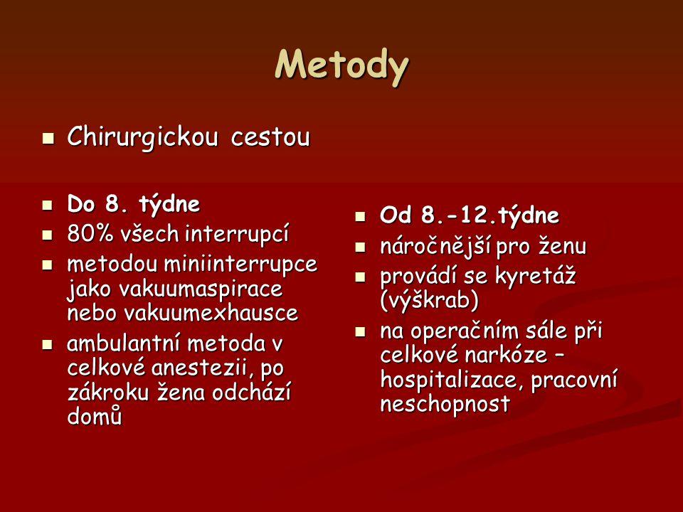 Metody Chirurgickou cestou Chirurgickou cestou Do 8. týdne Do 8. týdne 80% všech interrupcí 80% všech interrupcí metodou miniinterrupce jako vakuumasp