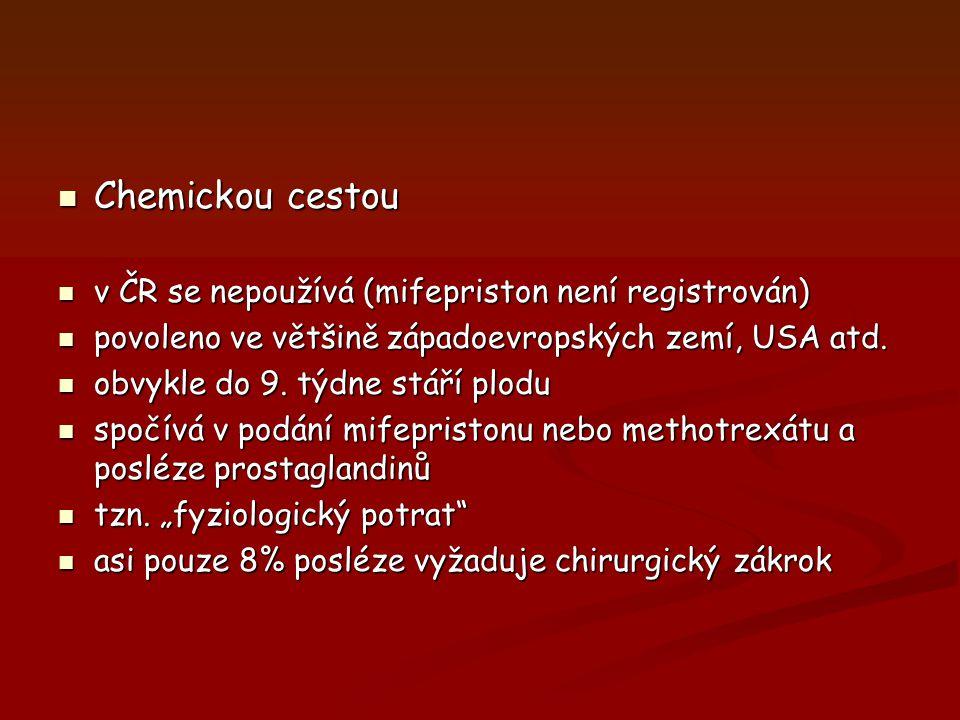 Chemickou cestou Chemickou cestou v ČR se nepoužívá (mifepriston není registrován) v ČR se nepoužívá (mifepriston není registrován) povoleno ve většině západoevropských zemí, USA atd.