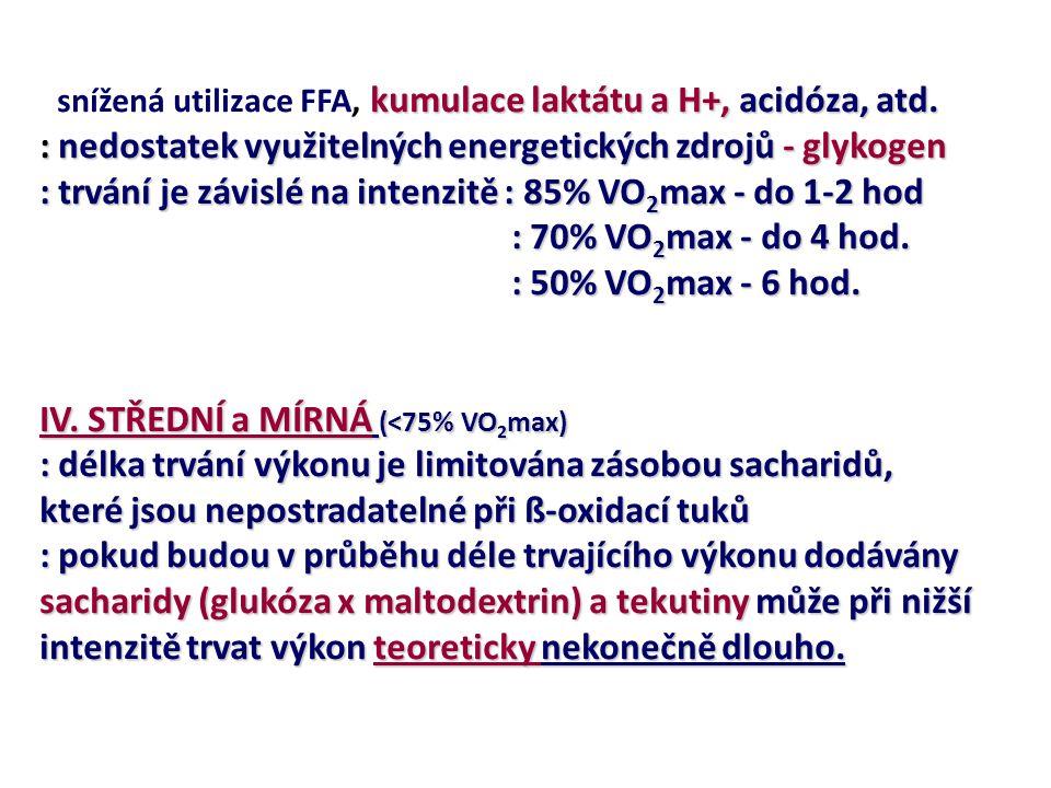 kumulace laktátu a H+, acidóza, atd. snížená utilizace FFA, kumulace laktátu a H+, acidóza, atd. : nedostatek využitelných energetických zdrojů - glyk