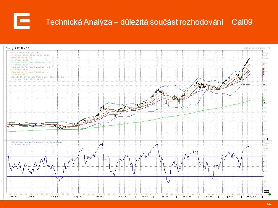 16 Technická Analýza – důležitá součást rozhodování Cal09