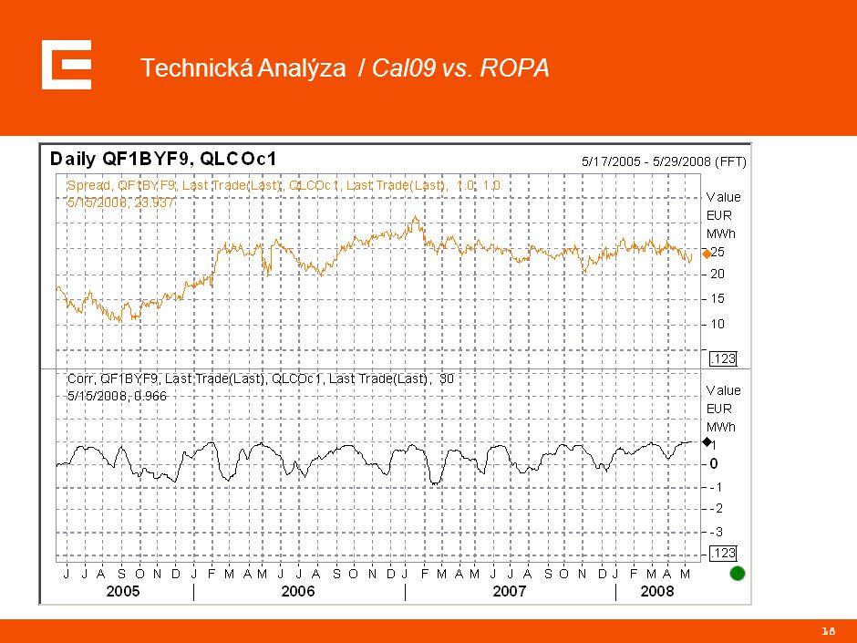 18 Technická Analýza / Cal09 vs. ROPA