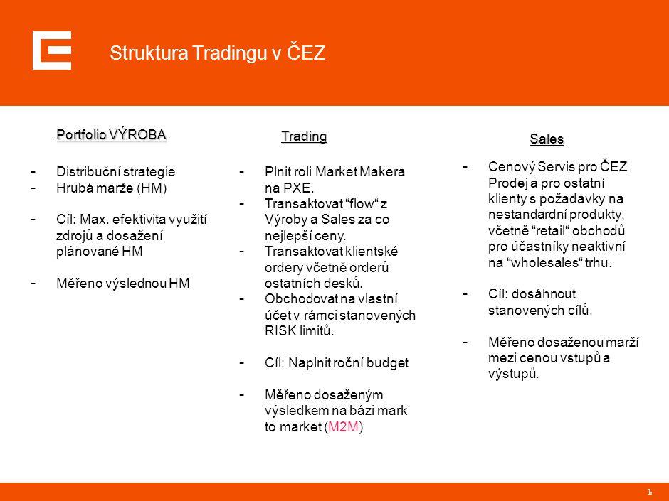 1 Struktura Tradingu v ČEZ Portfolio VÝROBA Trading Sales - Distribuční strategie - Hrubá marže (HM) - Cíl: Max. efektivita využití zdrojů a dosažení