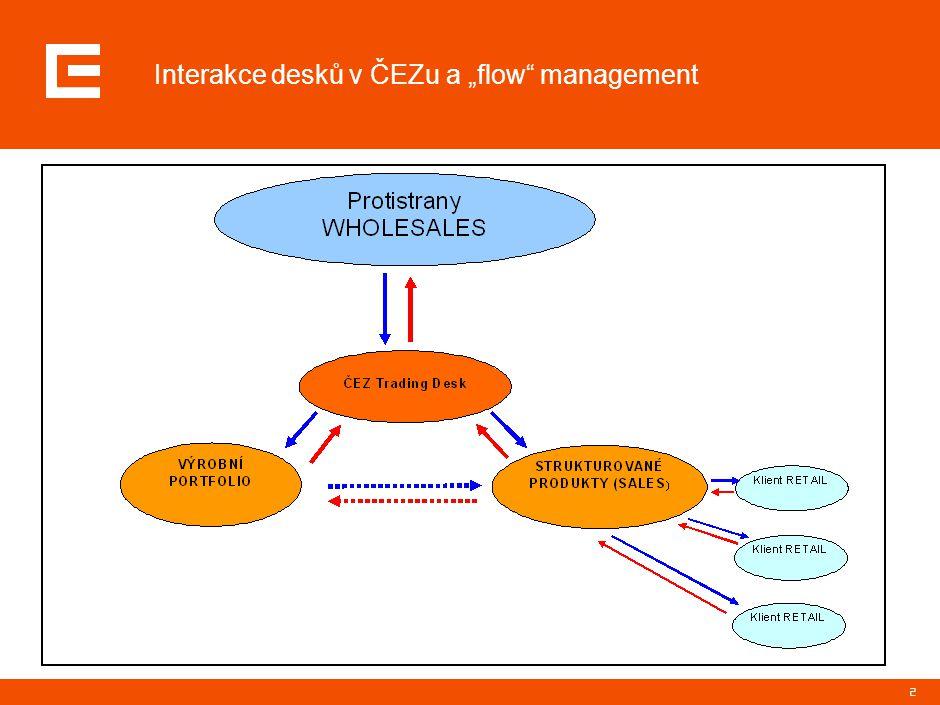 """2 Interakce desků v ČEZu a """"flow"""" management"""