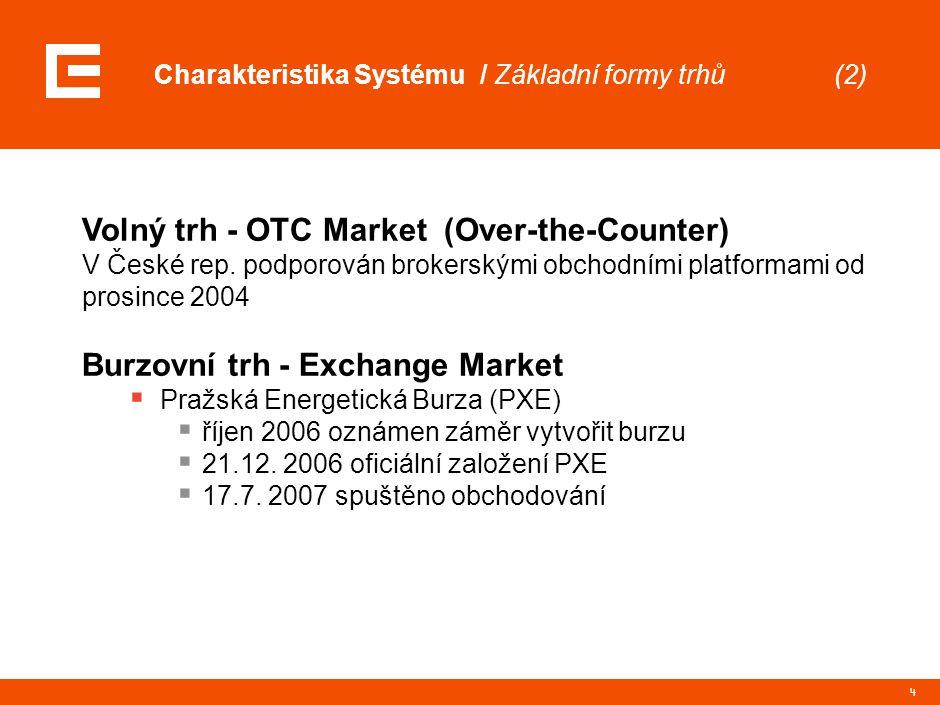 4 Charakteristika Systému / Základní formy trhů (2) Volný trh - OTC Market (Over-the-Counter) V České rep. podporován brokerskými obchodními platforma