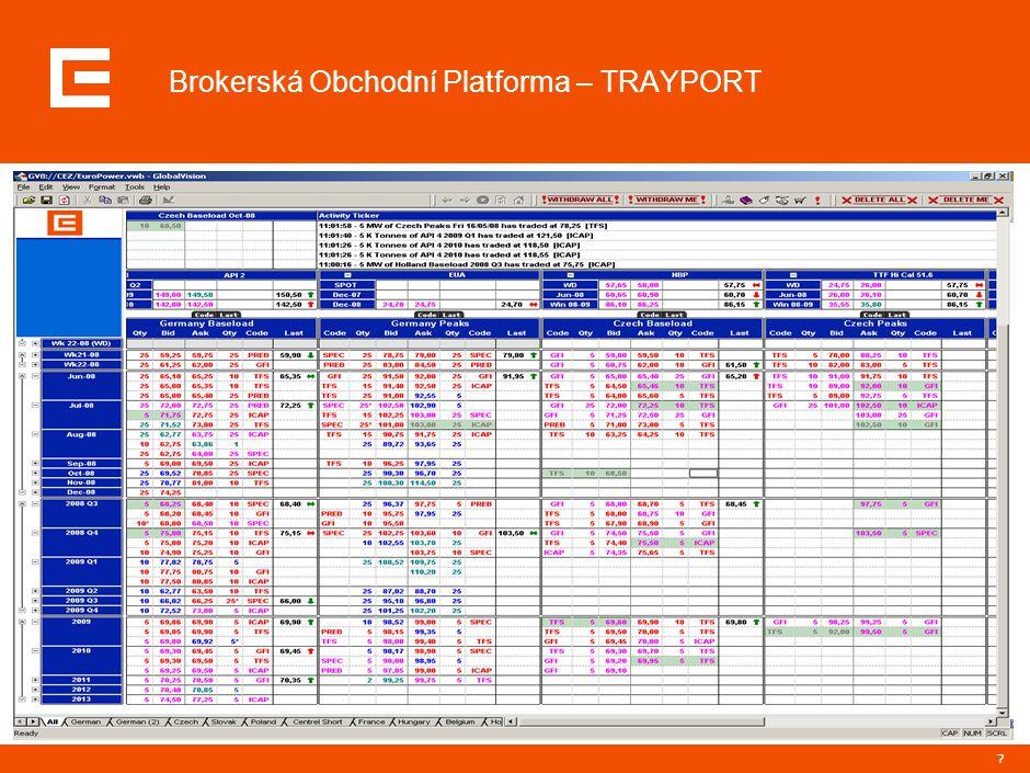 7 Brokerská Obchodní Platforma – TRAYPORT