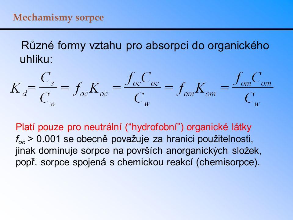 """Mechamismy sorpce Různé formy vztahu pro absorpci do organického uhlíku: Platí pouze pro neutrální (""""hydrofobní"""") organické látky f oc > 0.001 se obec"""