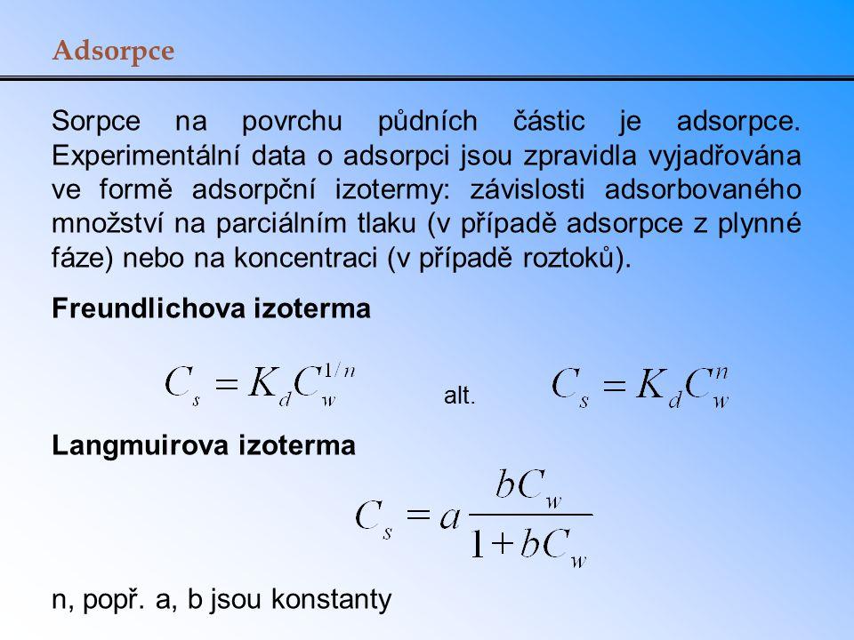 Adsorpce Sorpce na povrchu půdních částic je adsorpce. Experimentální data o adsorpci jsou zpravidla vyjadřována ve formě adsorpční izotermy: závislos