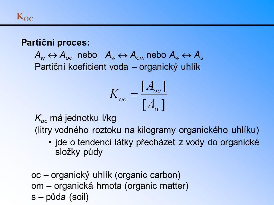 K OC Partiční proces: A w  A oc nebo A w  A om nebo A w  A s Partiční koeficient voda – organický uhlík K oc má jednotku l/kg (litry vodného roztok