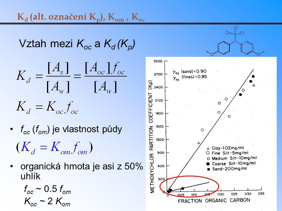 K d (alt. označení K p ), K om, K oc Vztah mezi K oc a K d (K p ) f oc (f om ) je vlastnost půdy organická hmota je asi z 50% uhlík f oc ~ 0.5 f om K