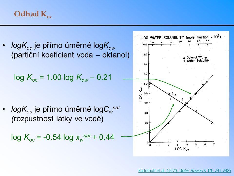 Odhad K oc logK oc je přímo úměrné logK ow (partiční koeficient voda – oktanol) log K oc = 1.00 log K ow – 0.21 logK oc je přímo úměrné logC w sat (ro