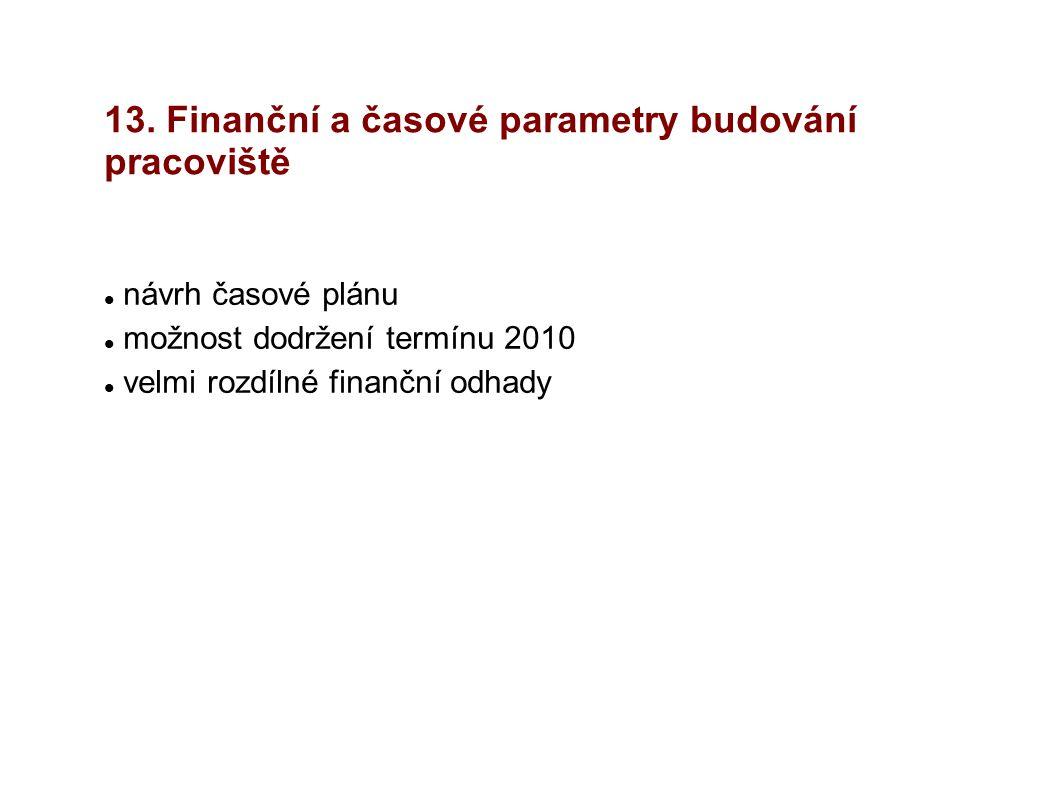 13. Finanční a časové parametry budování pracoviště návrh časové plánu možnost dodržení termínu 2010 velmi rozdílné finanční odhady