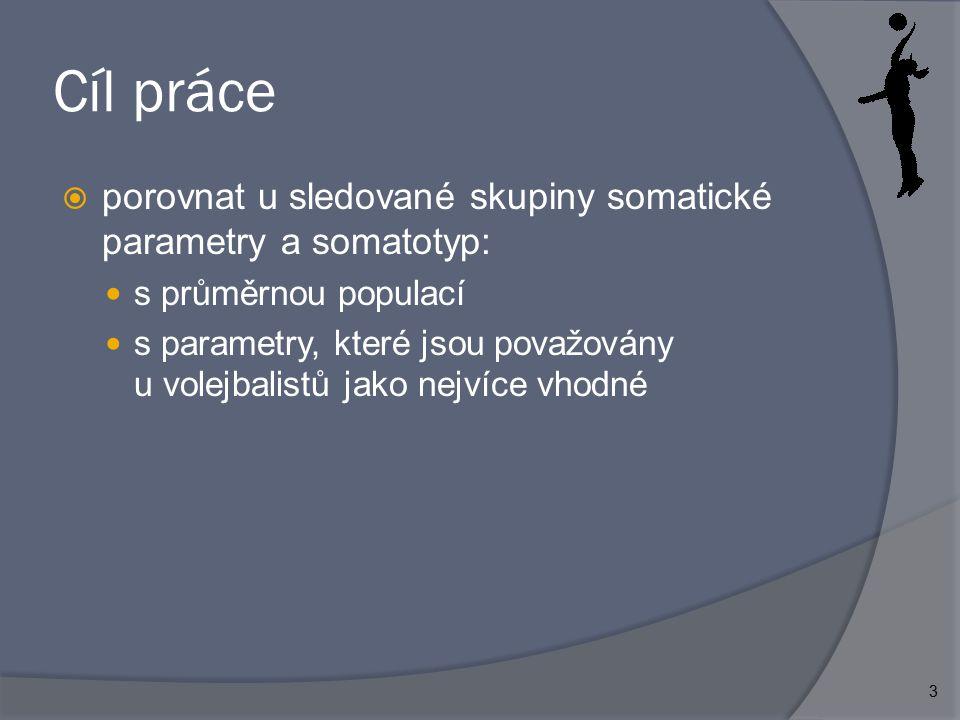 3 Cíl práce  porovnat u sledované skupiny somatické parametry a somatotyp: s průměrnou populací s parametry, které jsou považovány u volejbalistů jako nejvíce vhodné