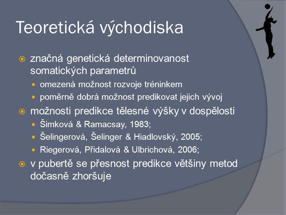 Teoretická východiska  značná genetická determinovanost somatických parametrů omezená možnost rozvoje tréninkem poměrně dobrá možnost predikovat jejich vývoj  možnosti predikce tělesné výšky v dospělosti Šimková & Ramacsay, 1983; Šelingerová, Šelinger & Hiadlovský, 2005; Riegerová, Přidalová & Ulbrichová, 2006;  v pubertě se přesnost predikce většiny metod dočasně zhoršuje