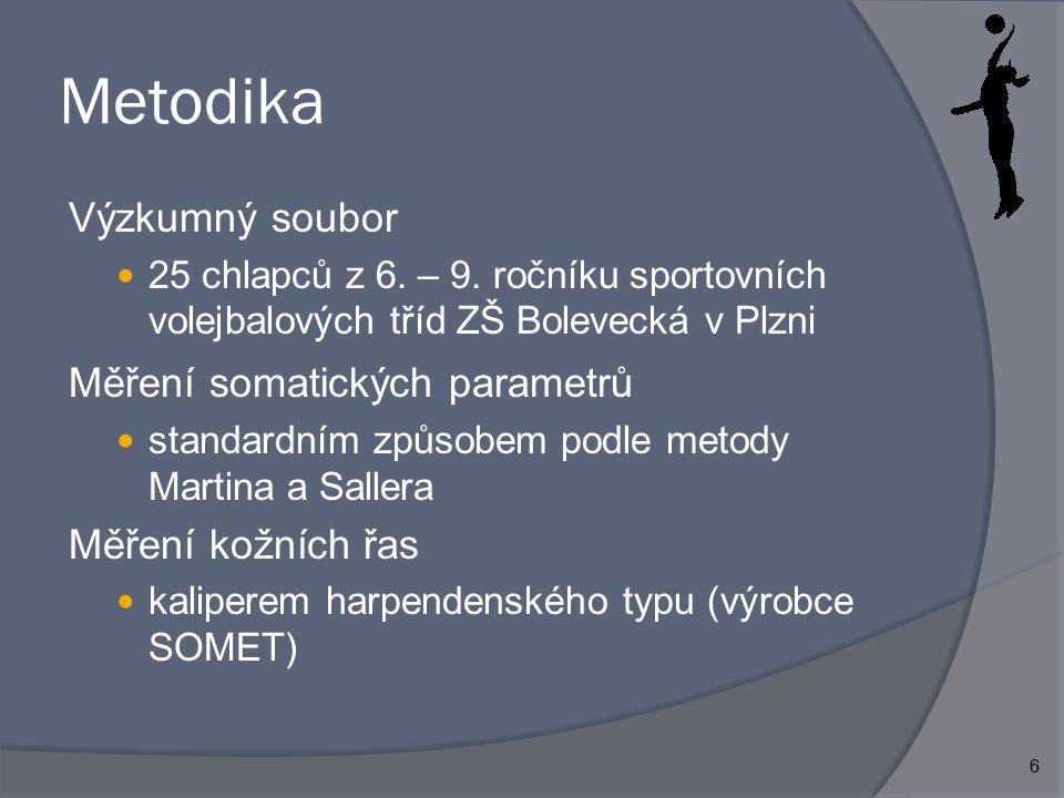 6 Metodika Výzkumný soubor 25 chlapců z 6.– 9.