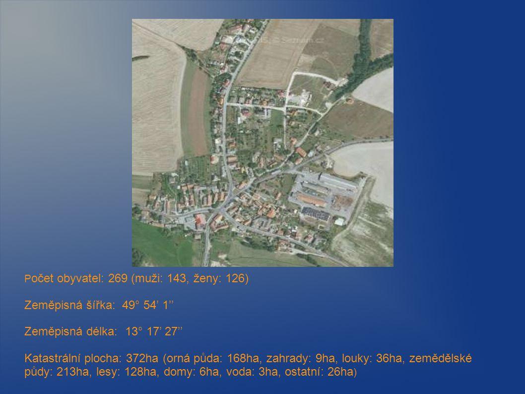 P očet obyvatel: 269 (muži: 143, ženy: 126) Zeměpisná šířka: 49° 54' 1'' Zeměpisná délka: 13° 17' 27'' Katastrální plocha: 372ha (orná půda: 168ha, za