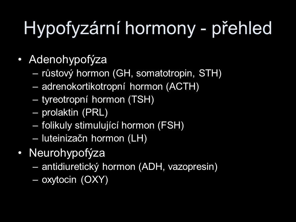 Hypofyzární hormony - přehled Adenohypofýza –růstový hormon (GH, somatotropin, STH) –adrenokortikotropní hormon (ACTH) –tyreotropní hormon (TSH) –prol
