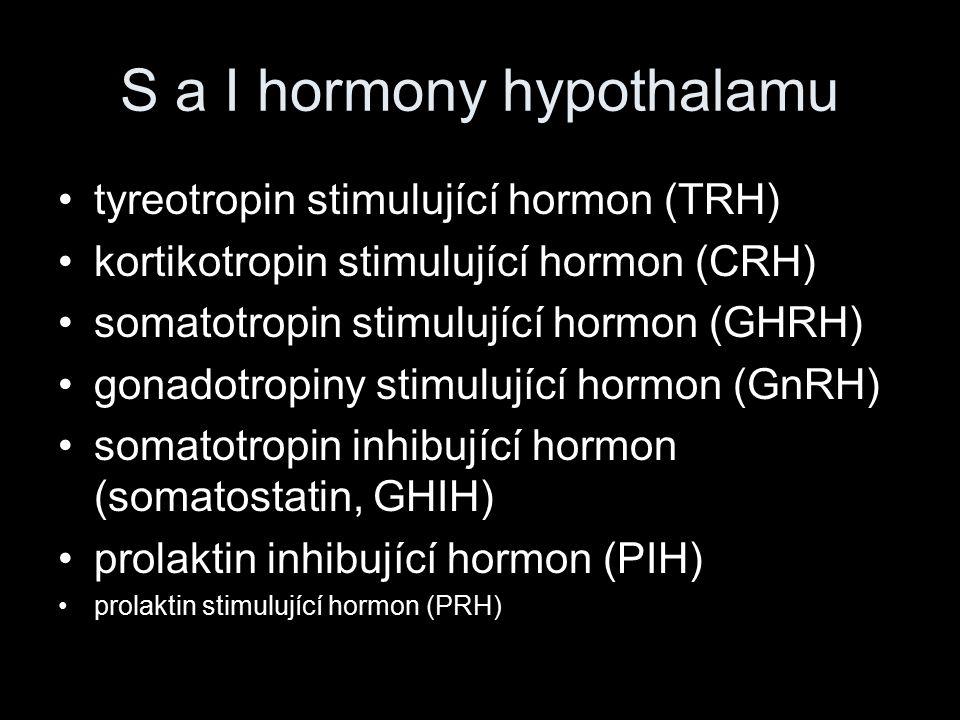 S a I hormony hypothalamu tyreotropin stimulující hormon (TRH) kortikotropin stimulující hormon (CRH) somatotropin stimulující hormon (GHRH) gonadotro