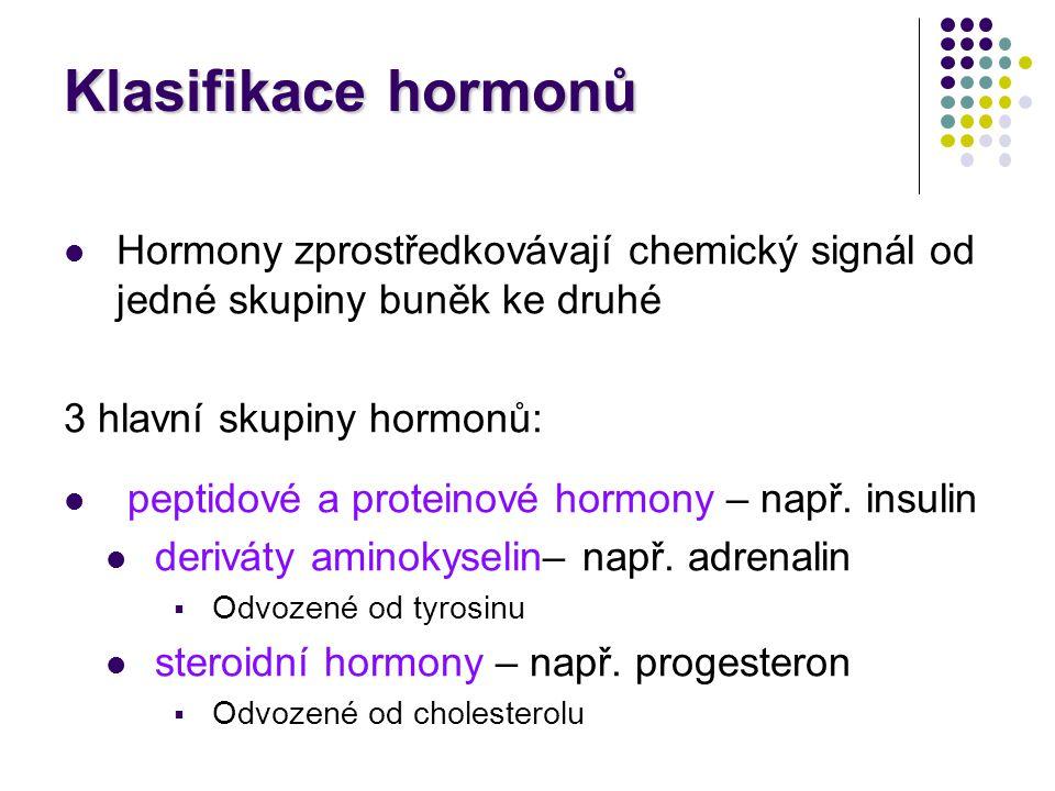 Klasifikace hormonů Hormony zprostředkovávají chemický signál od jedné skupiny buněk ke druhé 3 hlavní skupiny hormonů: peptidové a proteinové hormony