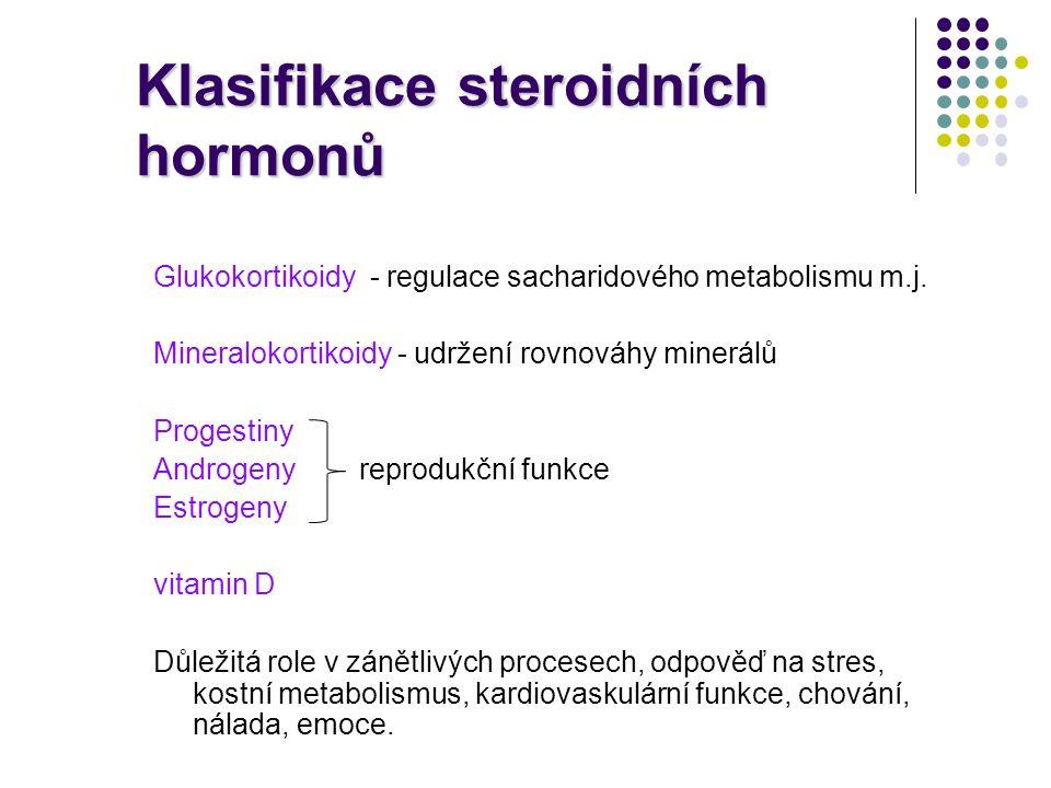 Klasifikace steroidních hormonů Glukokortikoidy - regulace sacharidového metabolismu m.j. Mineralokortikoidy - udržení rovnováhy minerálů Progestiny A