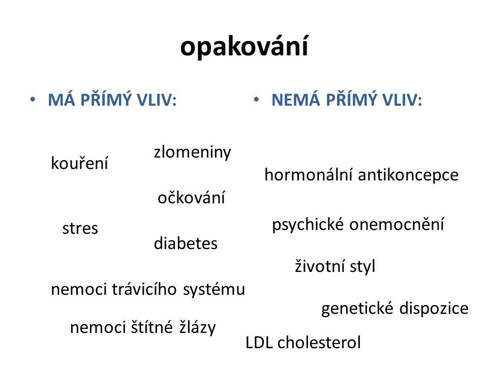 opakování MÁ PŘÍMÝ VLIV: NEMÁ PŘÍMÝ VLIV: kouření stres hormonální antikoncepce LDL cholesterol genetické dispozice nemoci trávicího systému diabetes očkování nemoci štítné žlázy psychické onemocnění životní styl zlomeniny
