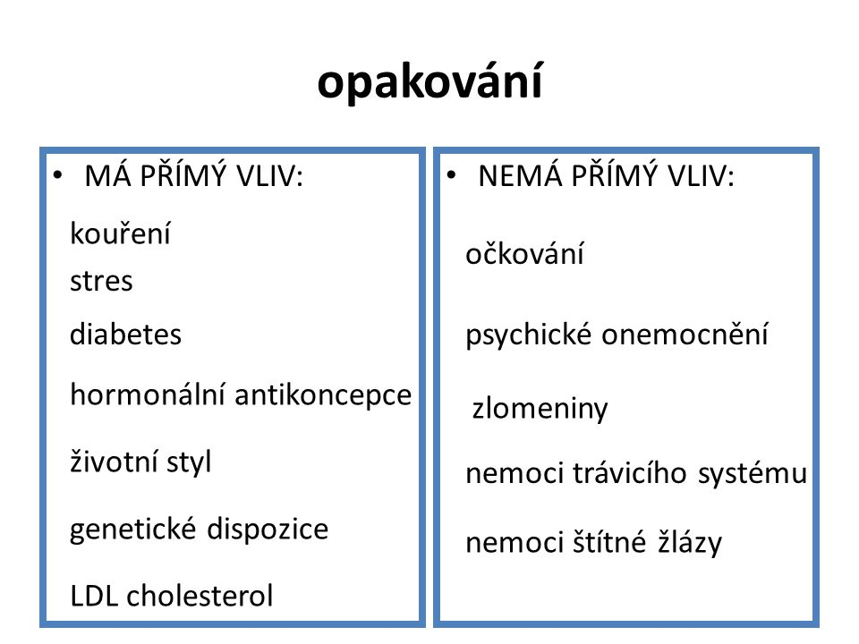 opakování MÁ PŘÍMÝ VLIV: NEMÁ PŘÍMÝ VLIV: kouření stres hormonální antikoncepce LDL cholesterol genetické dispozice nemoci trávicího systému diabetes
