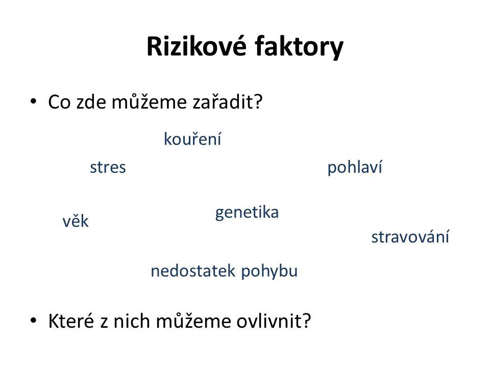 Rizikové faktory Co zde můžeme zařadit? Které z nich můžeme ovlivnit? věk pohlaví genetika stres kouření nedostatek pohybu stravování