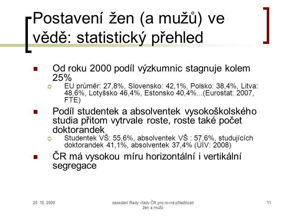 20. 10. 2009zasedání Rady vlády ČR pro rovné příležitostí žen a mužů 11 Postavení žen (a mužů) ve vědě: statistický přehled Od roku 2000 podíl výzkumn
