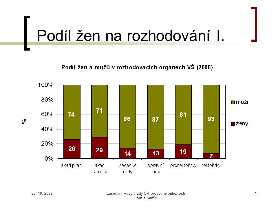 20. 10. 2009zasedání Rady vlády ČR pro rovné příležitostí žen a mužů 14 Podíl žen na rozhodování I.