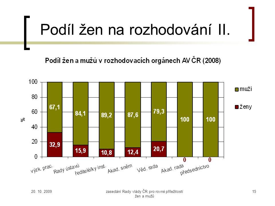 20. 10. 2009zasedání Rady vlády ČR pro rovné příležitostí žen a mužů 15 Podíl žen na rozhodování II.