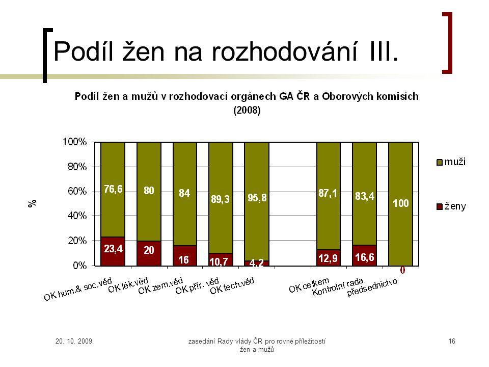 20. 10. 2009zasedání Rady vlády ČR pro rovné příležitostí žen a mužů 16 Podíl žen na rozhodování III.