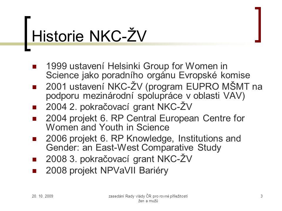 20. 10. 2009zasedání Rady vlády ČR pro rovné příležitostí žen a mužů 3 Historie NKC-ŽV 1999 ustavení Helsinki Group for Women in Science jako poradníh