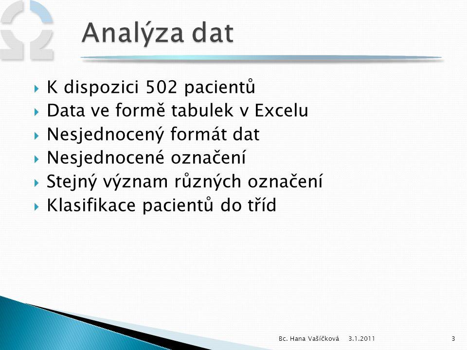  K dispozici 502 pacientů  Data ve formě tabulek v Excelu  Nesjednocený formát dat  Nesjednocené označení  Stejný význam různých označení  Klasi