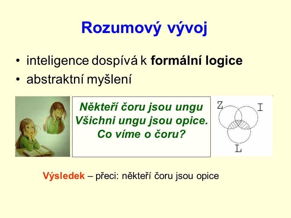 Rozumový vývoj inteligence dospívá k formální logice abstraktní myšlení Někteří čoru jsou ungu Všichni ungu jsou opice. Co víme o čoru? Výsledek – pře