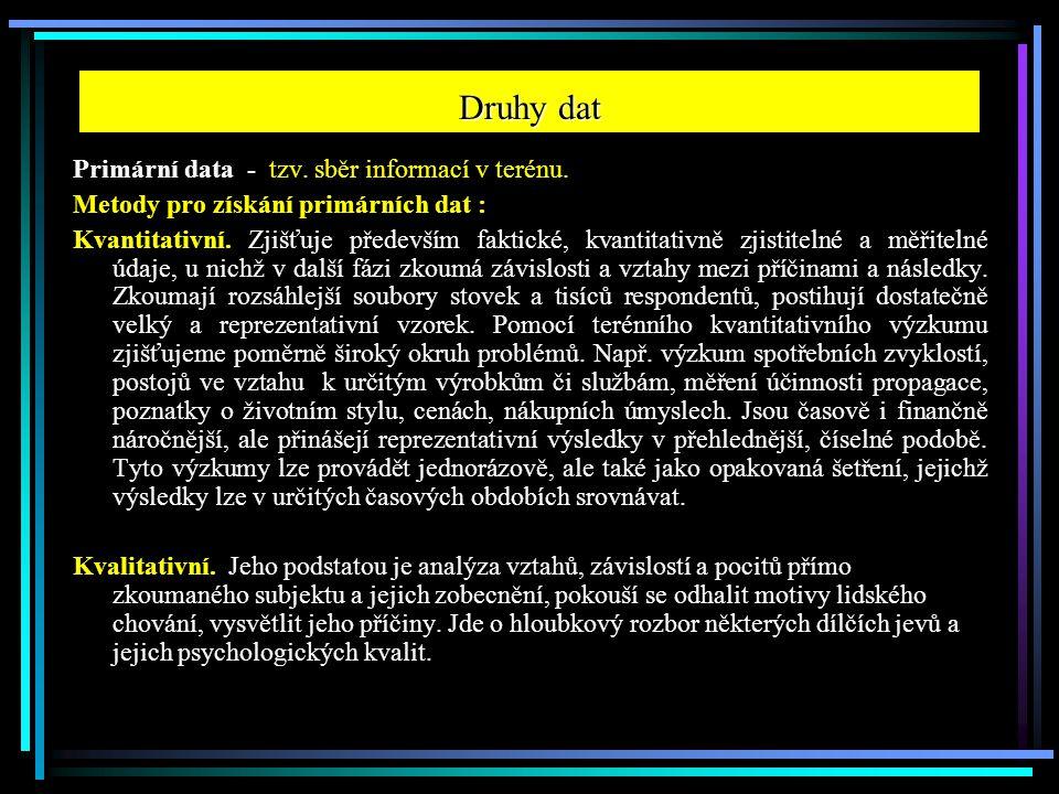 Druhy dat Primární data - tzv. sběr informací v terénu.