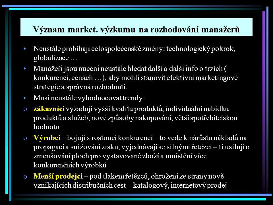 Význam market.