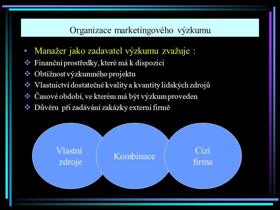 Organizace marketingového výzkumu Manažer jako zadavatel výzkumu zvažuje :  Finanční prostředky, které má k dispozici  Obtížnost výzkumného projektu  Vlastnictví dostatečné kvality a kvantity lidských zdrojů  Časové období, ve kterém má být výzkum proveden  Důvěru při zadávání zakázky externí firmě Vlastní zdroje Kombinace Cizí firma